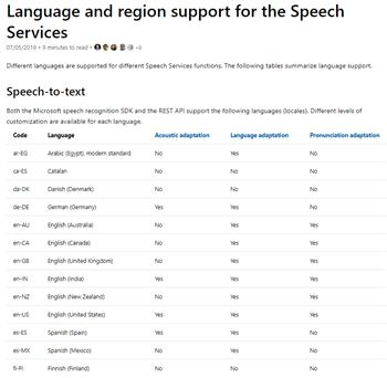 Use Voice Recognition For Unsupported Languages