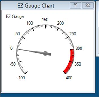 Ez Gauge Plugin Is In Development