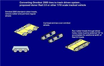 Easy Conversion For Omnibot Or 2000 To Track Drive