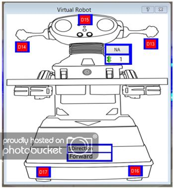 Virtual Robot Control - Varible Display Feature Request