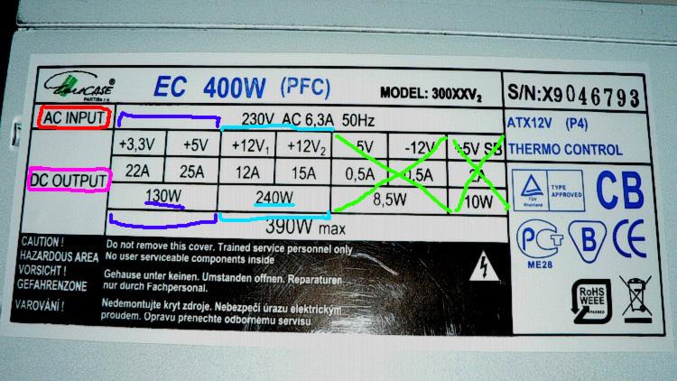Power Supply Types