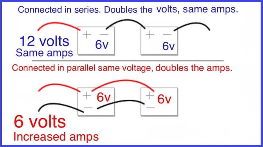 Step 6  Series or Parallel  - Amps, Volts, Power Converters and